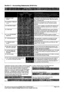 Lower Withington Parish Council - AGAR S2 Accounting Statements 2018-19 Page 1